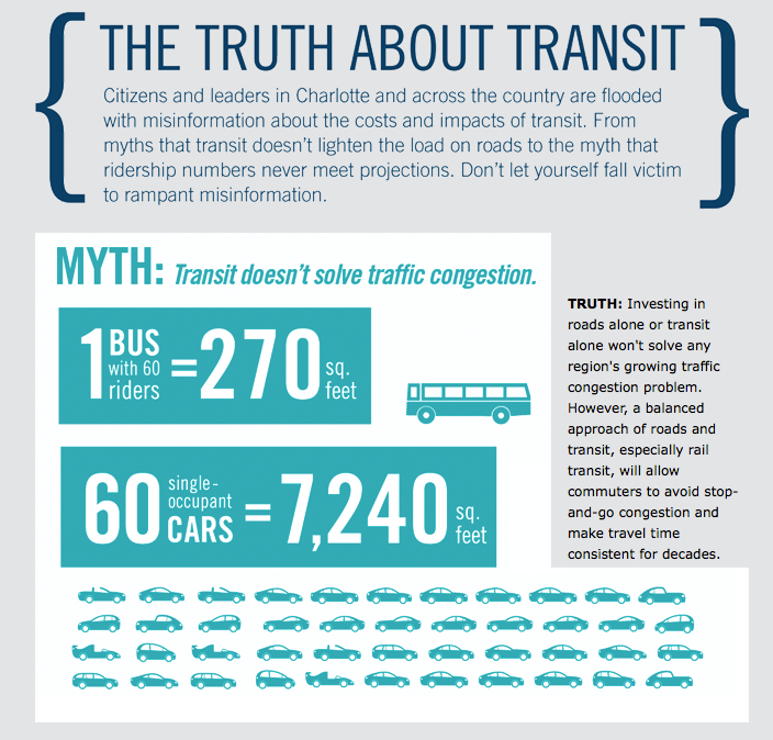 truthabouttransit