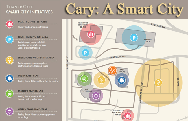 Cary is a Smart City